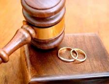 Як церква ставиться до розлучення