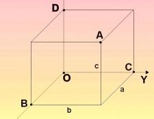 Як знайти координати проекцій точок