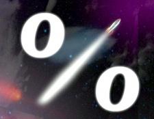Як знайти відсоток різниці чисел