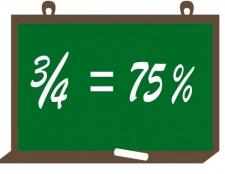 Як виразити в процентах дріб